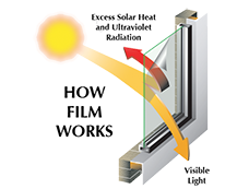 Window Heat Rejection Chico Installation